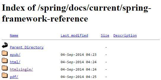 spring.framework.page.to.pdf.manual